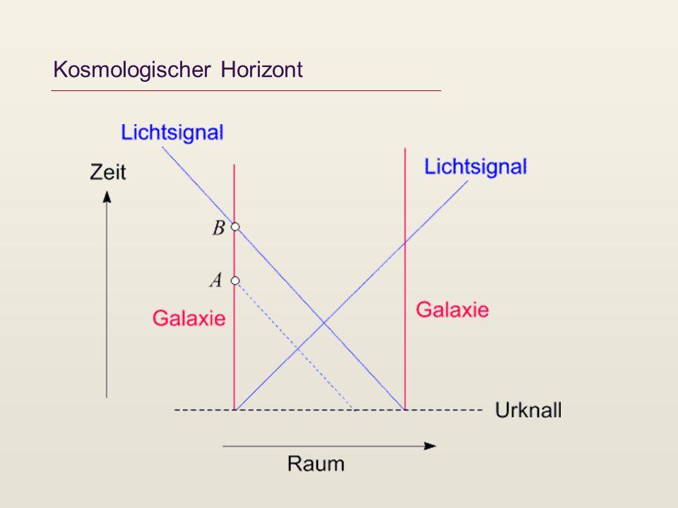 Kosmologischer Horizont