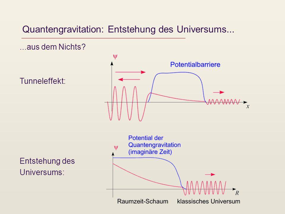 Quantengravitation: Entstehung des Universums......aus dem Nichts.