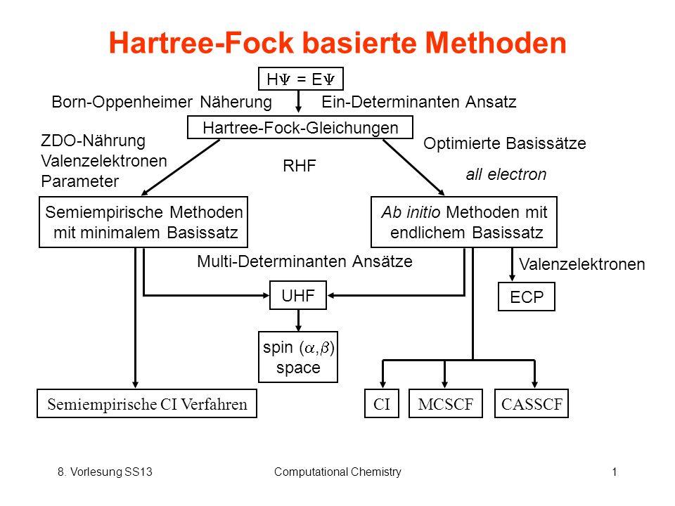 8. Vorlesung SS13Computational Chemistry1 Hartree-Fock basierte Methoden Born-Oppenheimer NäherungEin-Determinanten Ansatz H = E Hartree-Fock-Gleichun