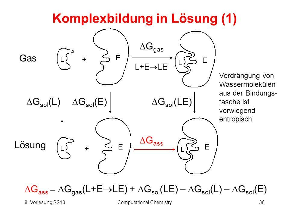 8. Vorlesung SS13Computational Chemistry36 Komplexbildung in Lösung (1) G ass G gas (L+E LE) + G sol (LE) – G sol (L) – G sol (E) Gas Lösung L+E LE +