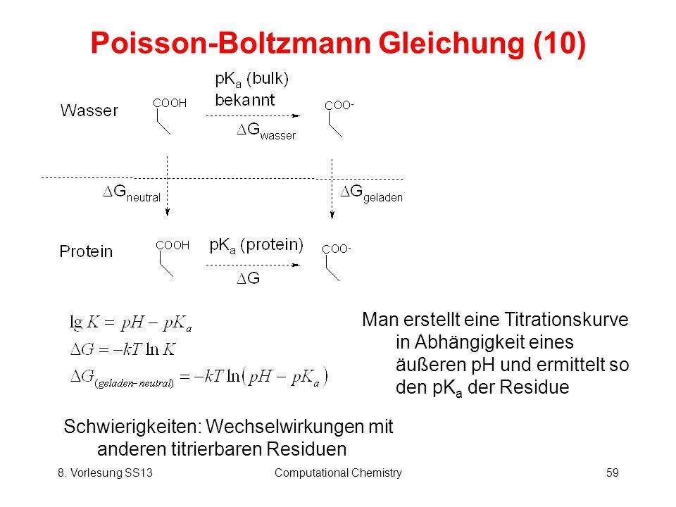 8. Vorlesung SS13Computational Chemistry59 Poisson-Boltzmann Gleichung (10) Schwierigkeiten: Wechselwirkungen mit anderen titrierbaren Residuen Man er