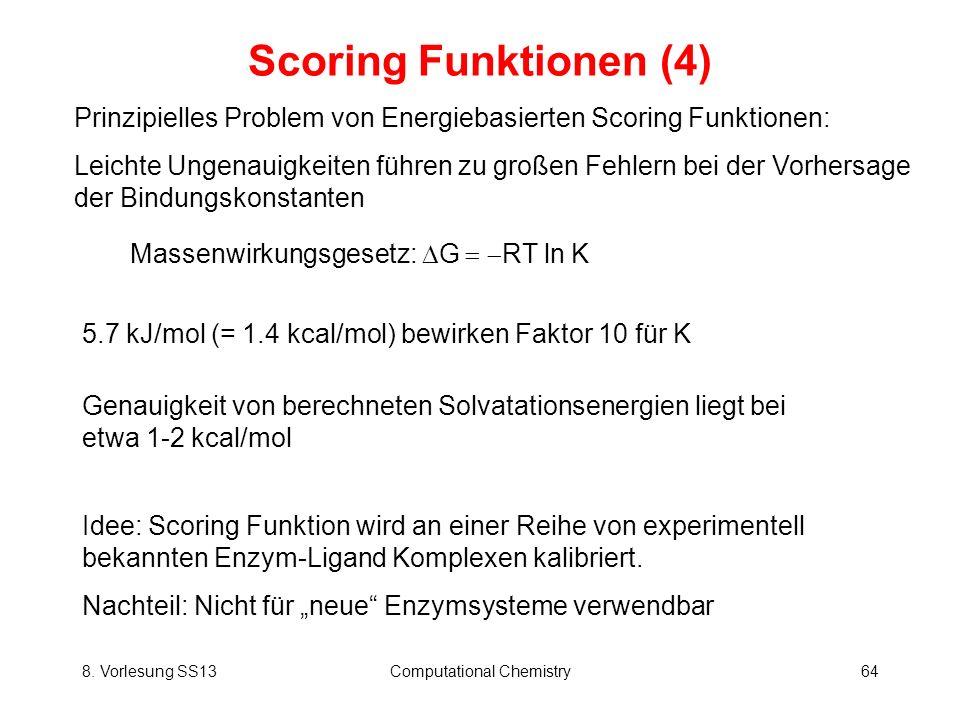 8. Vorlesung SS13Computational Chemistry64 Scoring Funktionen (4) Prinzipielles Problem von Energiebasierten Scoring Funktionen: Leichte Ungenauigkeit