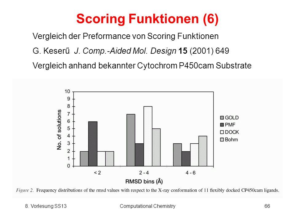 8. Vorlesung SS13Computational Chemistry66 Scoring Funktionen (6) Vergleich der Preformance von Scoring Funktionen G. Keserű J. Comp.-Aided Mol. Desig