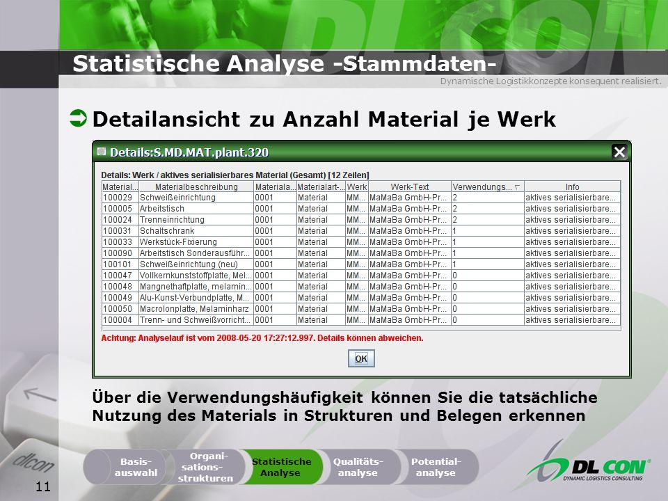 Dynamische Logistikkonzepte konsequent realisiert. 11 Statistische Analyse - Stammdaten- Organi- sations- strukturen Basis- auswahl Statistische Analy