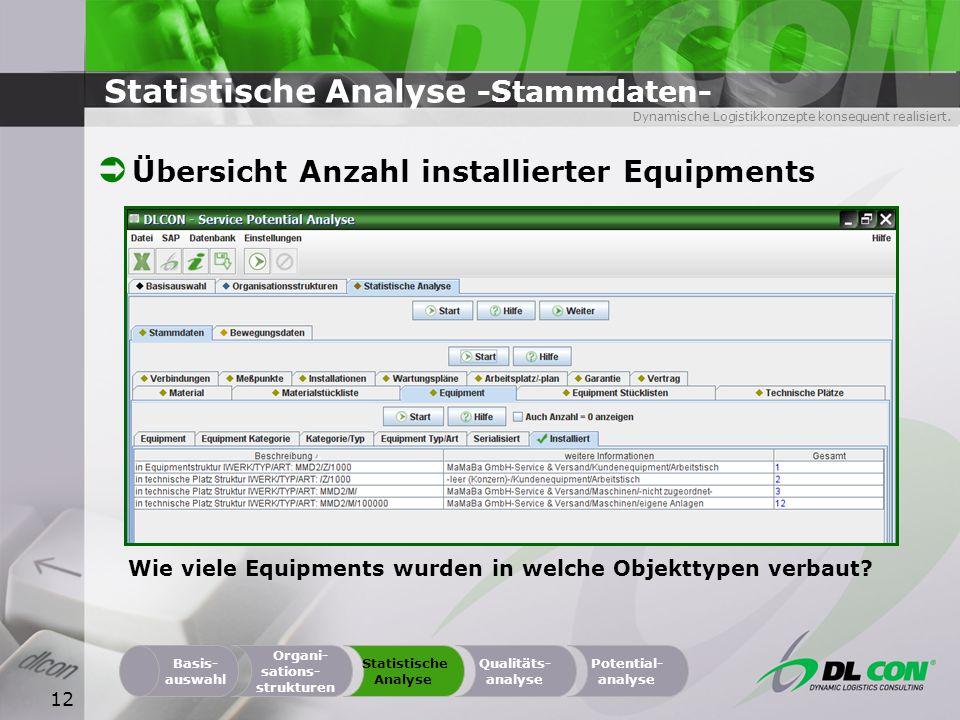 Dynamische Logistikkonzepte konsequent realisiert. 12 Statistische Analyse -Stammdaten- Übersicht Anzahl installierter Equipments Organi- sations- str