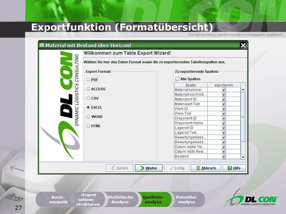 Dynamische Logistikkonzepte konsequent realisiert. 27 Exportfunktion (Formatübersicht) Organi- sations- strukturen Basis- auswahl Statistische Analyse
