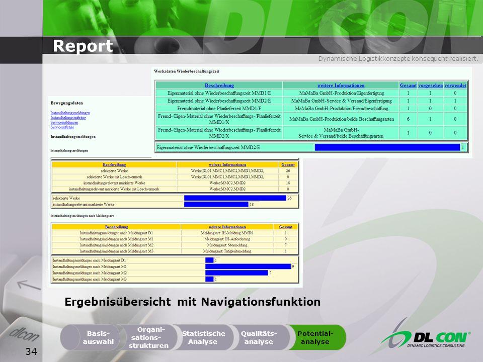 Dynamische Logistikkonzepte konsequent realisiert. 34 Report Organi- sations- strukturen Basis- auswahl Statistische Analyse Potential- analyse Qualit