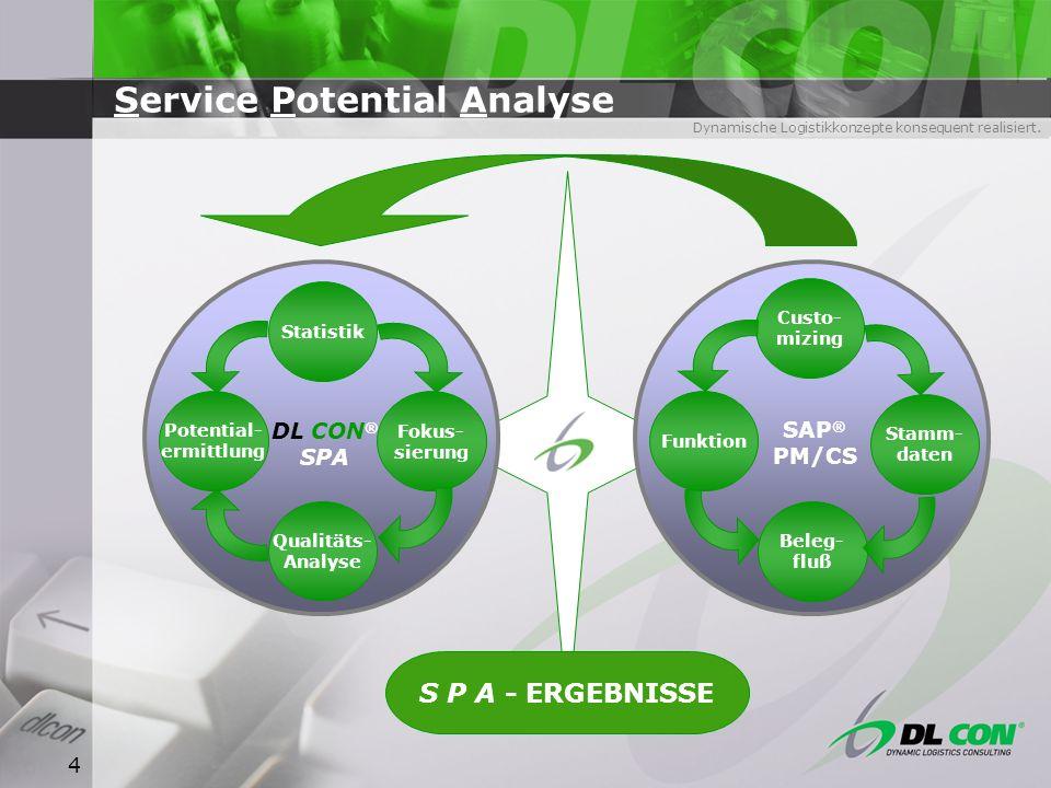Dynamische Logistikkonzepte konsequent realisiert. 4 Service Potential Analyse Statistik Fokus- sierung Qualitäts- Analyse Potential- ermittlung DL CO
