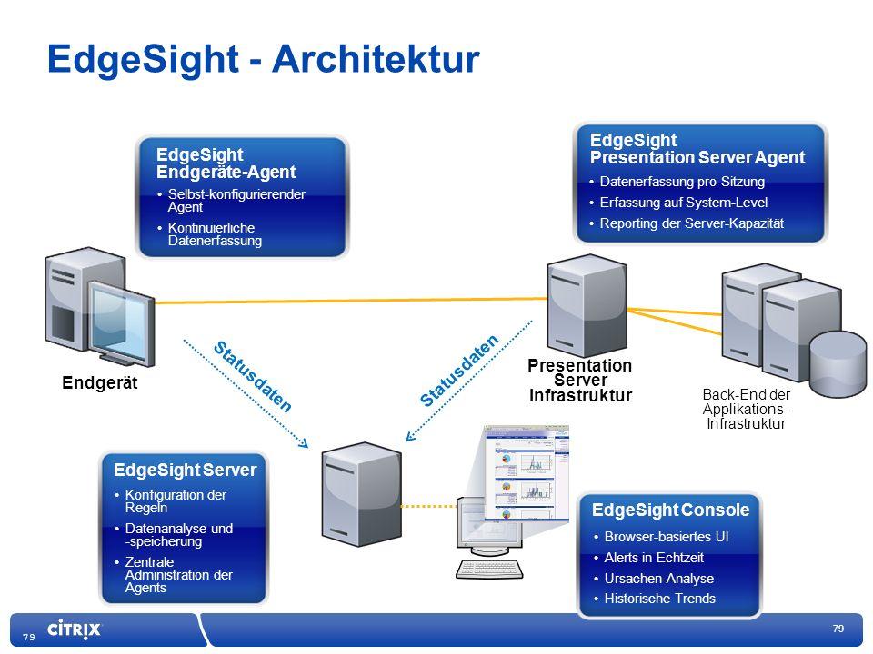 79 EdgeSight Server Konfiguration der Regeln Datenanalyse und -speicherung Zentrale Administration der Agents EdgeSight - Architektur EdgeSight Console Browser-basiertes UI Alerts in Echtzeit Ursachen-Analyse Historische Trends Endgerät EdgeSight Endgeräte-Agent Selbst-konfigurierender Agent Kontinuierliche Datenerfassung Back-End der Applikations- Infrastruktur Presentation Server Infrastruktur EdgeSight Presentation Server Agent Datenerfassung pro Sitzung Erfassung auf System-Level Reporting der Server-Kapazität Statusdaten