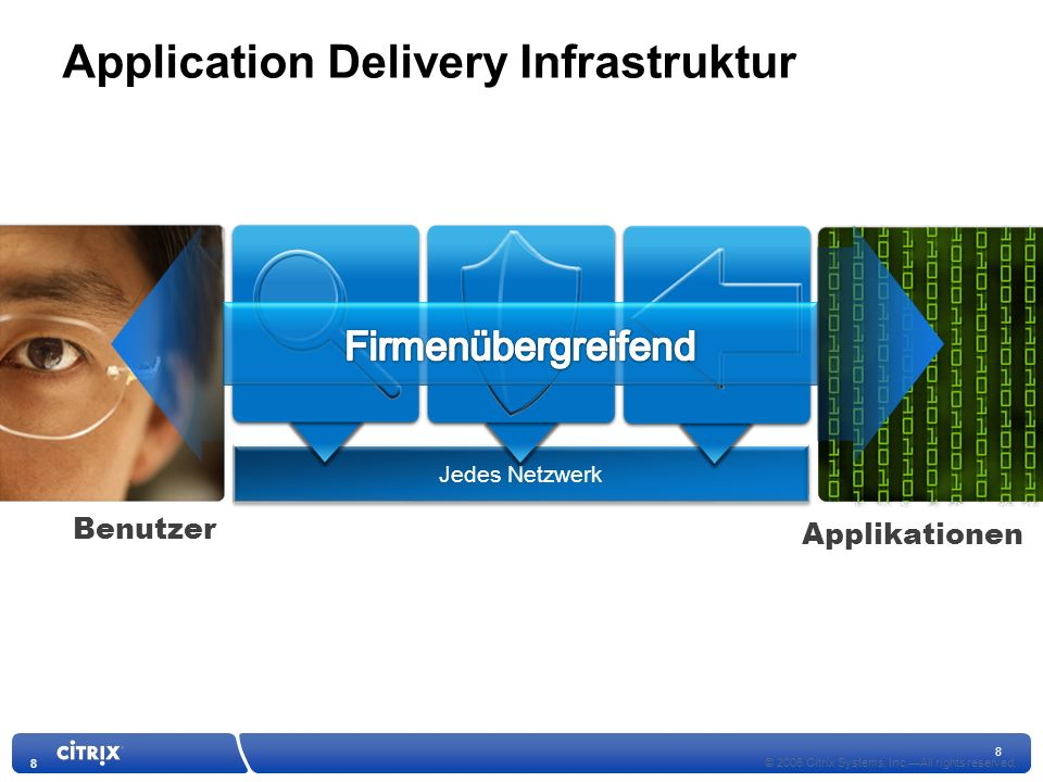 8 Jedes Netzwerk © 2006 Citrix Systems, Inc.All rights reserved.