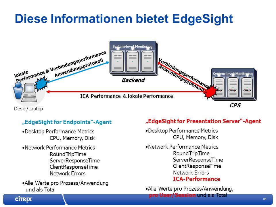 81 Desk-/Laptop Diese Informationen bietet EdgeSight CPS System-level Monitoring EdgeSight for Endpoints-Agent Desktop Performance Metrics CPU, Memory, Disk Network Performance Metrics RoundTripTime ServerResponseTime ClientResponseTime Network Errors Alle Werte pro Prozess/Anwendung und als Total EdgeSight for Presentation Server-Agent Desktop Performance Metrics CPU, Memory, Disk Network Performance Metrics RoundTripTime ServerResponseTime ClientResponseTime Network Errors ICA-Performance Alle Werte pro Prozess/Anwendung, pro User/Session und als Total ICA-Performance & lokale Performance lokale Performance & Verbindungsperformance Anwendungsprotokoll Backend System-level Monitoring Verbindungsperformance Anwendungsprotokoll