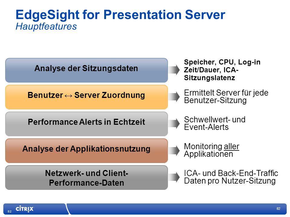 82 EdgeSight for Presentation Server Hauptfeatures Speicher, CPU, Log-in Zeit/Dauer, ICA- Sitzungslatenz Analyse der Sitzungsdaten Benutzer Server Zuordnung Performance Alerts in Echtzeit Analyse der Applikationsnutzung Netzwerk- und Client- Performance-Daten Ermittelt Server für jede Benutzer-Sitzung Schwellwert- und Event-Alerts Monitoring aller Applikationen ICA- und Back-End-Traffic Daten pro Nutzer-Sitzung