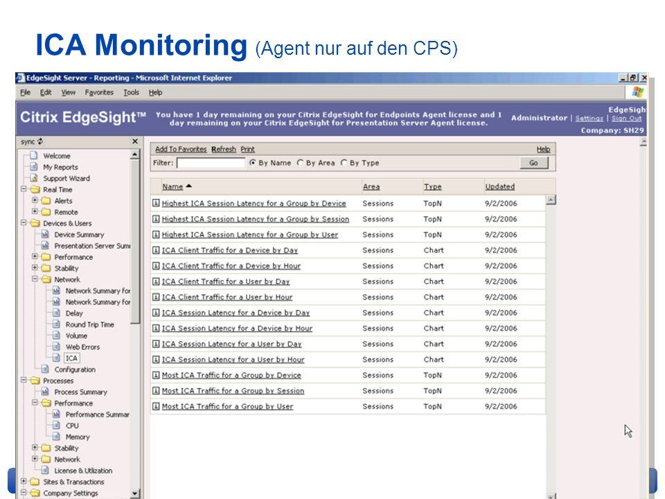 88 ICA Monitoring (Agent nur auf den CPS)