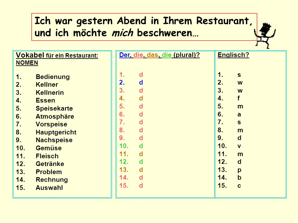 Probleme in einem Restaurant: Es gab...ein H__r in meiner S __ e kein v_g_t_r_sch_s E__en Die Musik war...zu l__t / zu ro______h / zu al________h Der Kellner / Die Kellnerin war...l______m u_______h Das Essen…hat nicht gut ge________t war k__t / total verbr_____t Ich habe Hähnchen best____t, aber Schweinefl_____h be______n Ich war gestern Abend in Ihrem Restaurant, und ich möchte mich beschweren…