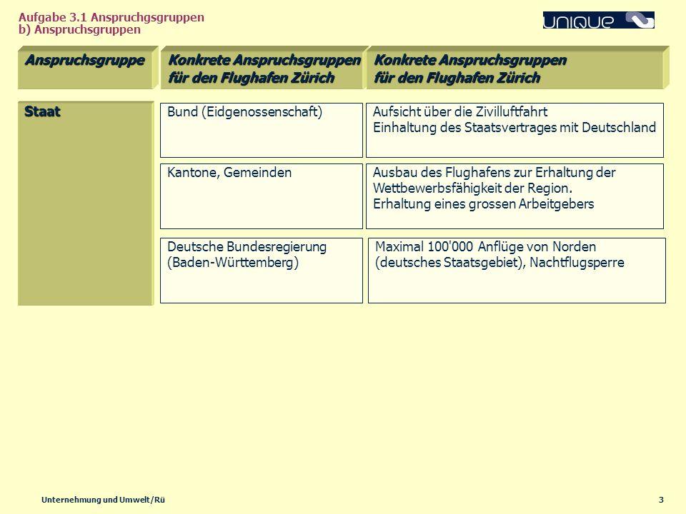 3Unternehmung und Umwelt/Rü Aufgabe 3.1 Anspruchgsgruppen b) Anspruchsgruppen Anspruchsgruppe Konkrete Anspruchsgruppen für den Flughafen Zürich Staat