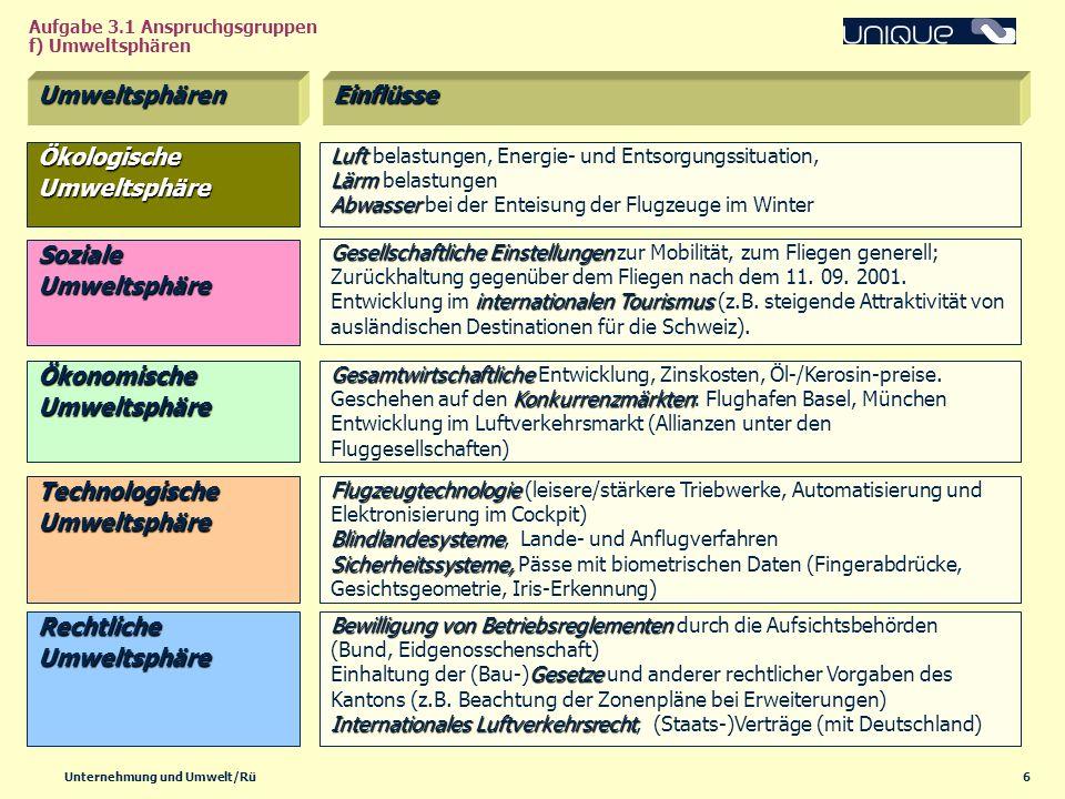 6Unternehmung und Umwelt/Rü Aufgabe 3.1 Anspruchgsgruppen f) Umweltsphären Umweltsphären Ökologische Umweltsphäre Einflüsse Luft Luft belastungen, Ene