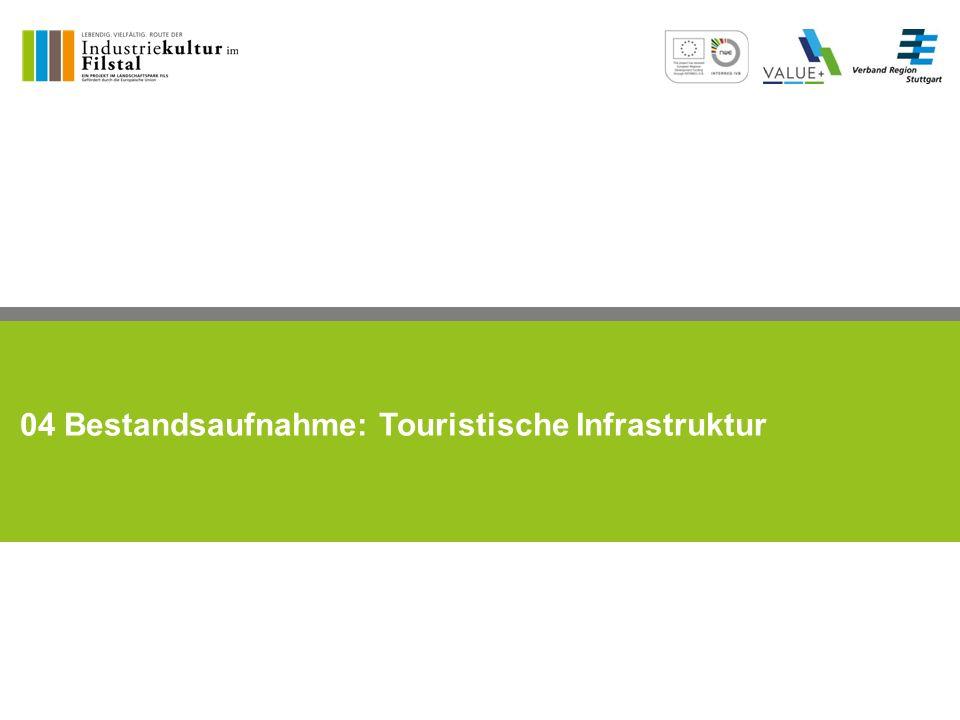 Route der Industriekultur im Filstal | Akteursworkshop am 19. November 2013 agl2 04 Bestandsaufnahme: Touristische Infrastruktur