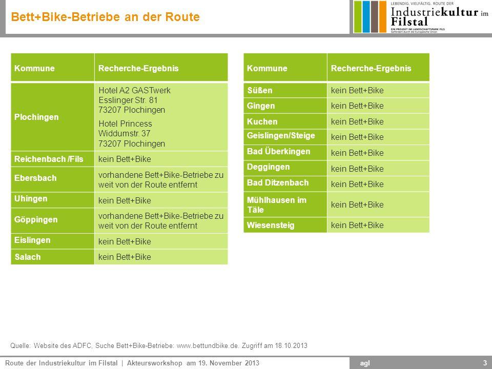 Route der Industriekultur im Filstal | Akteursworkshop am 19. November 2013 agl3 Bett+Bike-Betriebe an der Route KommuneRecherche-Ergebnis Plochingen