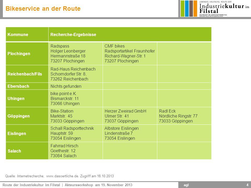 Route der Industriekultur im Filstal | Akteursworkshop am 19. November 2013 agl4 KommuneRecherche-Ergebnisse Plochingen Radspass Holger Leonberger Her