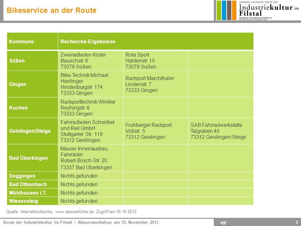 Route der Industriekultur im Filstal | Akteursworkshop am 19. November 2013 agl5 KommuneRecherche-Ergebnisse Süßen Zweiradladen Köder Bauschstr. 6 730