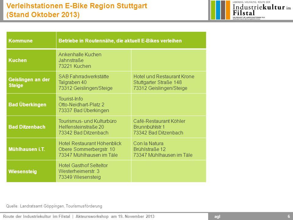 Route der Industriekultur im Filstal | Akteursworkshop am 19. November 2013 agl6 KommuneBetriebe in Routennähe, die aktuell E-Bikes verleihen Kuchen A