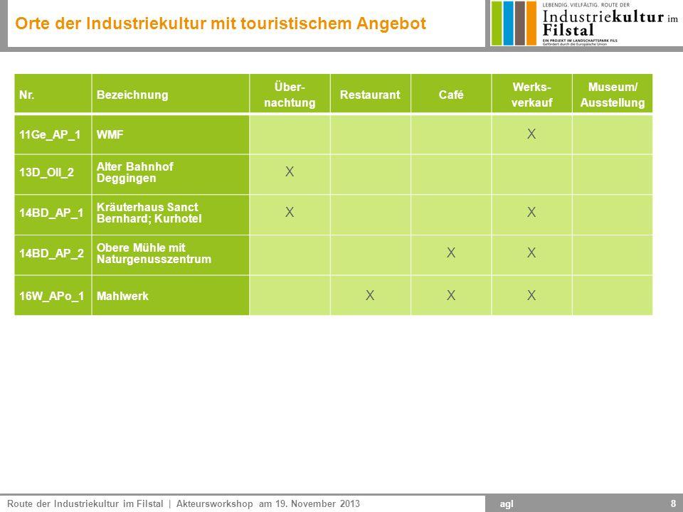 Route der Industriekultur im Filstal | Akteursworkshop am 19. November 2013 agl8 Nr.Bezeichnung Über- nachtung RestaurantCafé Werks- verkauf Museum/ A