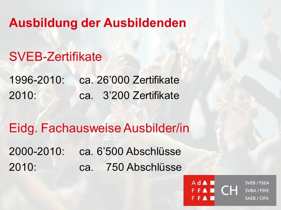 Ausbildung der Ausbildenden SVEB-Zertifikate 1996-2010: ca.