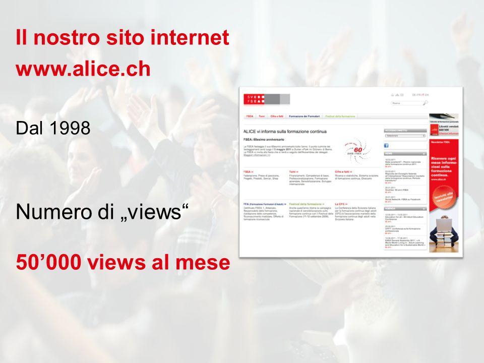Il nostro sito internet www.alice.ch Dal 1998 Numero di views 50000 views al mese