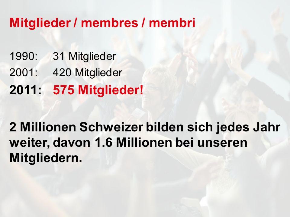Mitglieder / membres / membri 1990:31 Mitglieder 2001:420 Mitglieder 2011:575 Mitglieder.