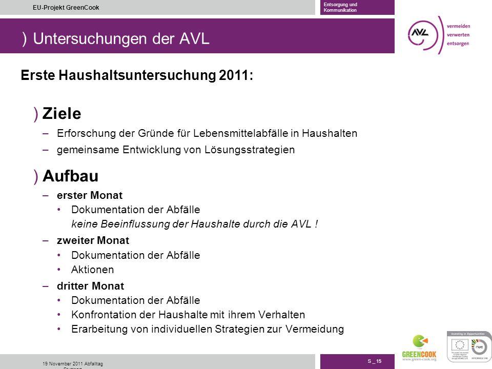 ) S _ 15 EU-Projekt GreenCook Entsorgung und Kommunikation 19 November 2011 Abfalltag Stuttgart Untersuchungen der AVL )Ziele –Erforschung der Gründe