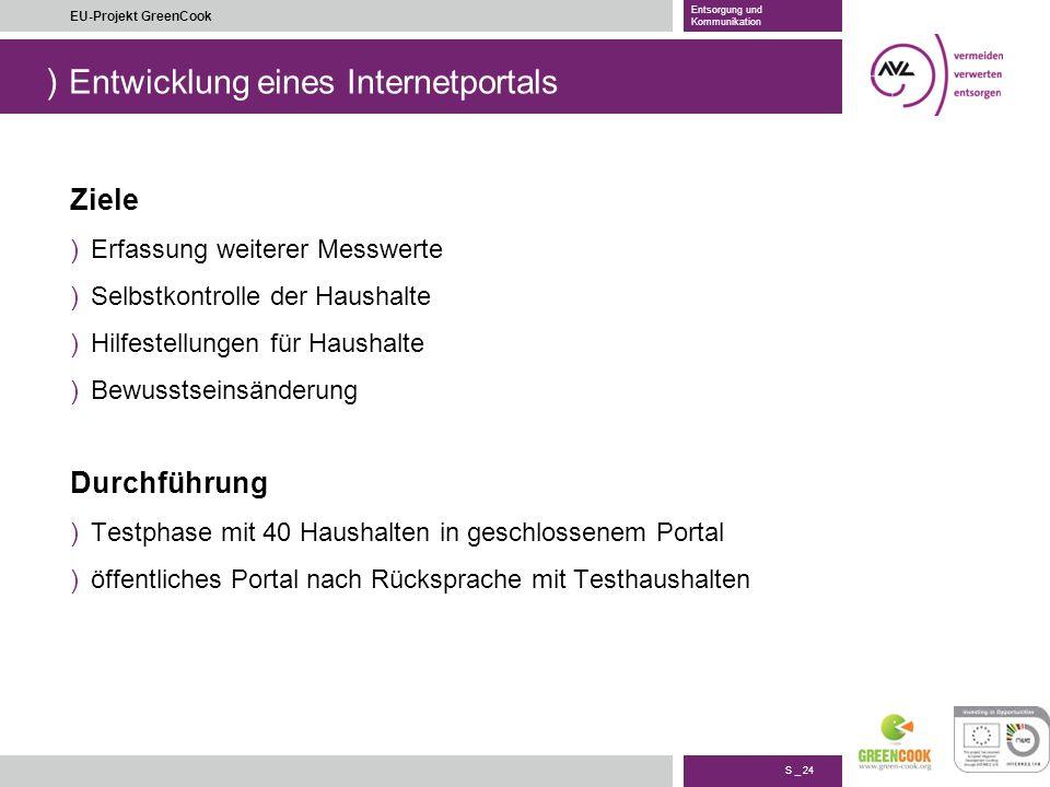 ) S _ 24 EU-Projekt GreenCook Entsorgung und Kommunikation Entwicklung eines Internetportals Ziele )Erfassung weiterer Messwerte )Selbstkontrolle der