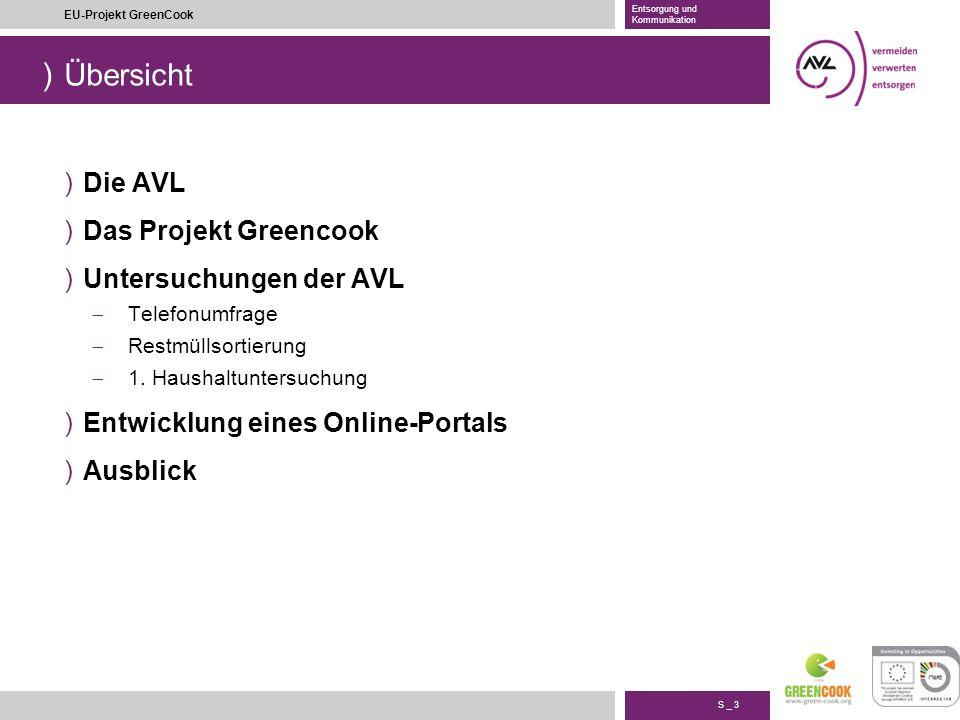 ) S _ 14 EU-Projekt GreenCook Entsorgung und Kommunikation Untersuchungen der AVL WertstoffPotential [kg/E*Jahr] Organik12 Lebensmittel5 PPK5 Glas1 Kunstoff inkl.