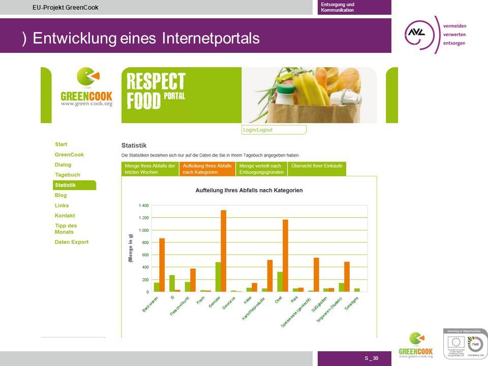 ) S _ 30 EU-Projekt GreenCook Entsorgung und Kommunikation Entwicklung eines Internetportals