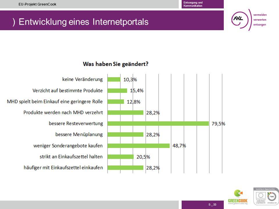 ) S _ 33 EU-Projekt GreenCook Entsorgung und Kommunikation Entwicklung eines Internetportals