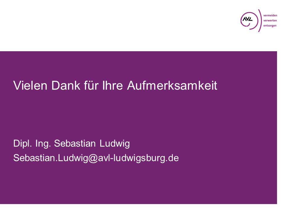 Vielen Dank für Ihre Aufmerksamkeit Dipl. Ing. Sebastian Ludwig Sebastian.Ludwig@avl-ludwigsburg.de