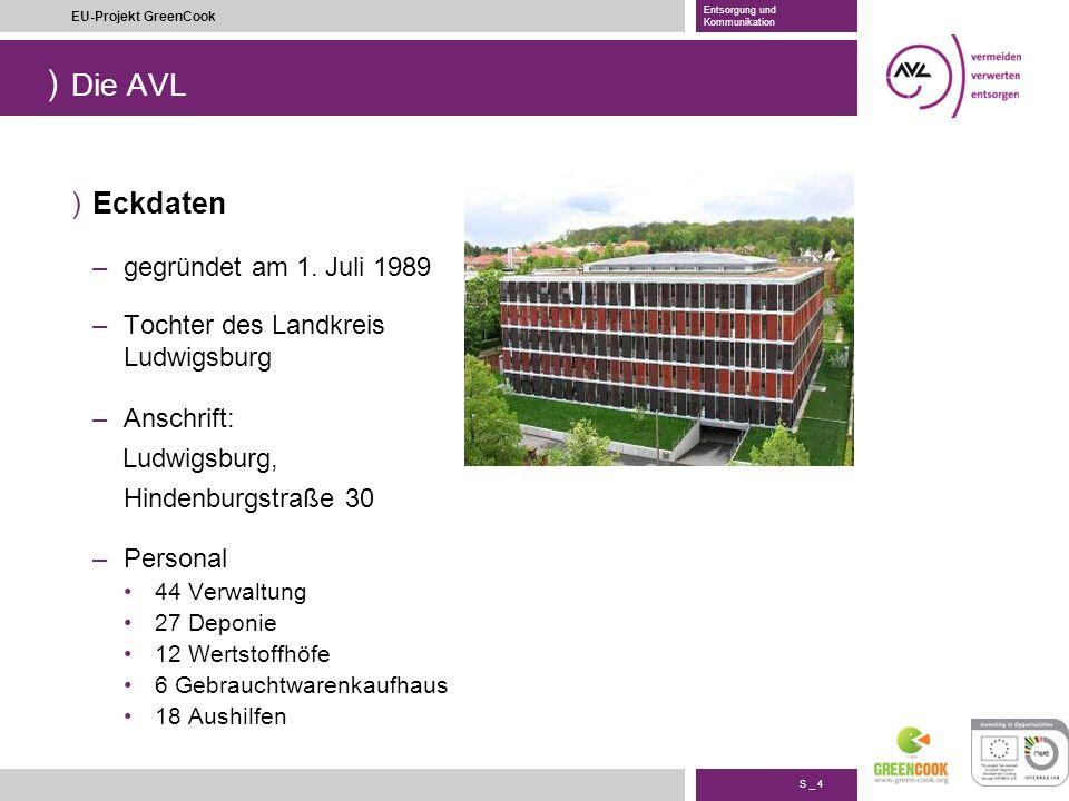 ) S _ 4 EU-Projekt GreenCook Entsorgung und Kommunikation Die AVL )Eckdaten –gegründet am 1. Juli 1989 –Tochter des Landkreis Ludwigsburg –Anschrift: