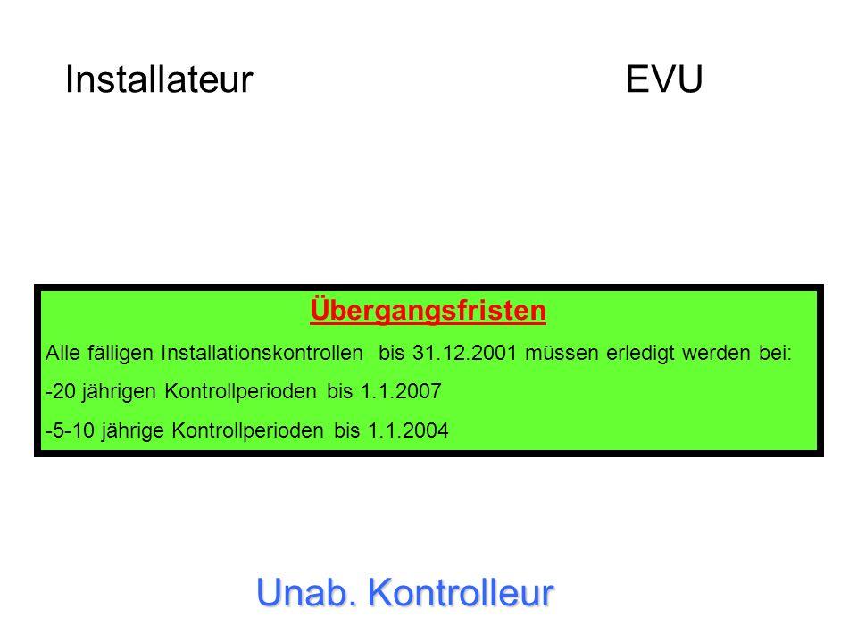 InstallateurEVU Eigentümer Unab. Kontrolleur Übergangsfristen Alle fälligen Installationskontrollen bis 31.12.2001 müssen erledigt werden bei: -20 jäh
