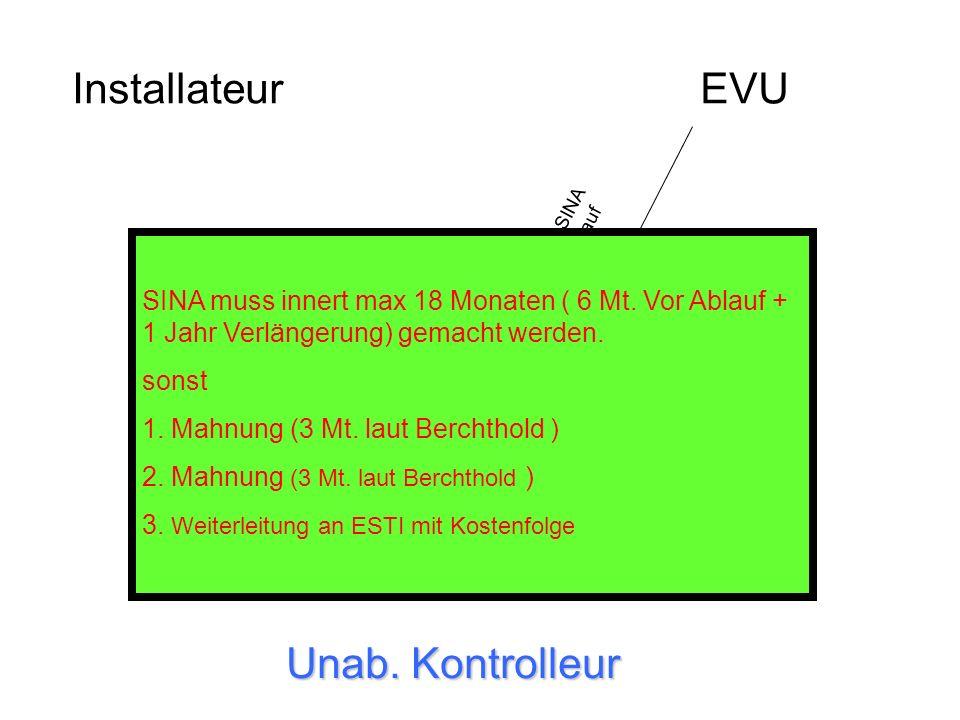 InstallateurEVU Eigentümer Unab. Kontrolleur 1 Aufgebot für SINA 6Monate vor Ablauf SINA muss innert max 18 Monaten ( 6 Mt. Vor Ablauf + 1 Jahr Verlän