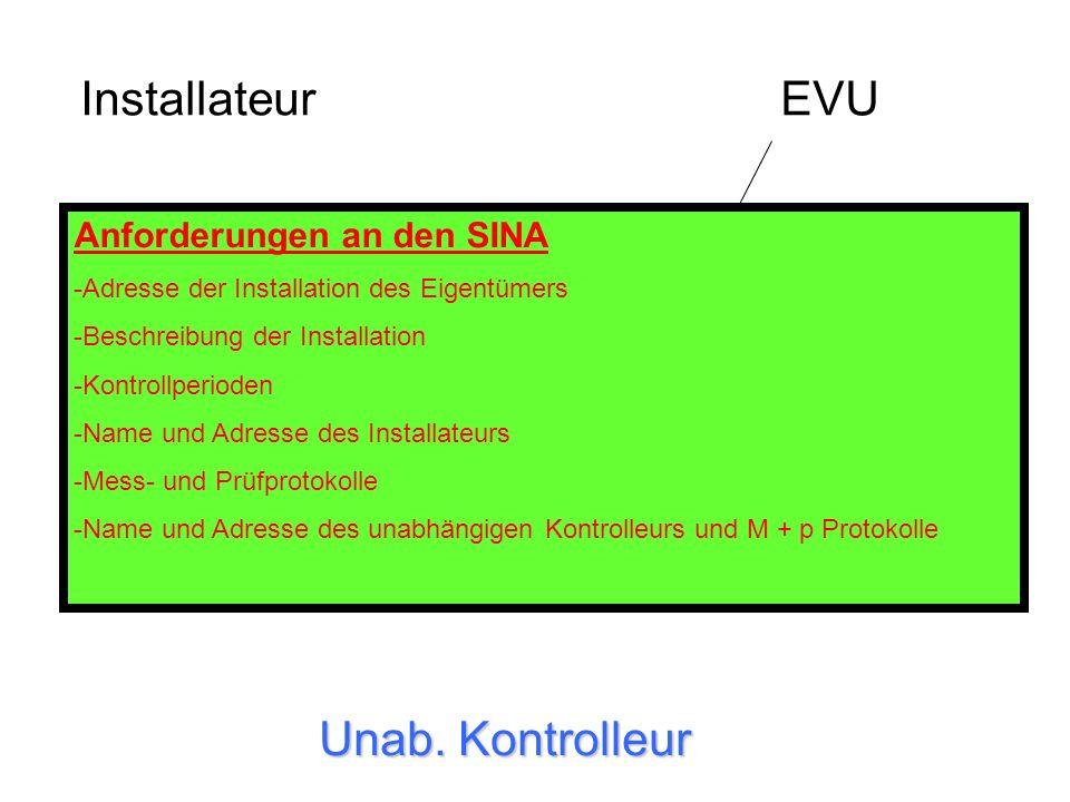 InstallateurEVU Eigentümer Unab. Kontrolleur 1 Aufgebot für SINA 6Monate vor Ablauf Anforderungen an den SINA -Adresse der Installation des Eigentümer