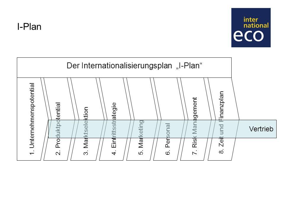 Vorbereitung eines effektiven Vertriebes im Ausland Strategische Geschäftsfelder definieren Zielgruppe eingrenzen Vertriebs wege Vertriebs- Planung Vertriebs- kontrolle 1 2345