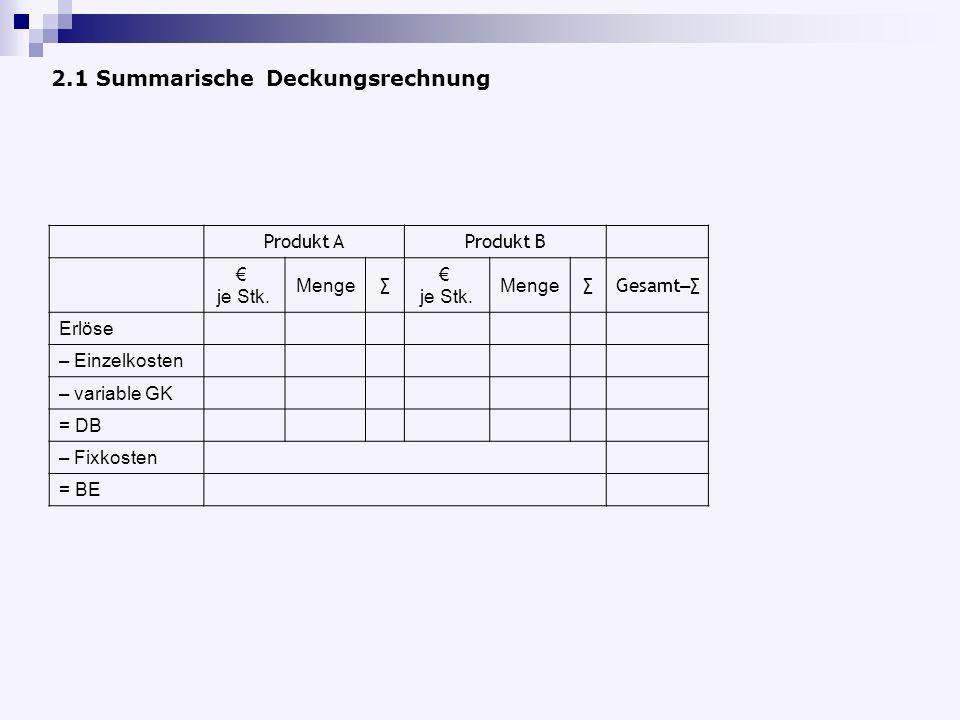 2.1 Summarische Deckungsrechnung Produkt AProdukt B je Stk. Menge je Stk. Menge Gesamt – Erlöse – Einzelkosten – variable GK = DB – Fixkosten = BE