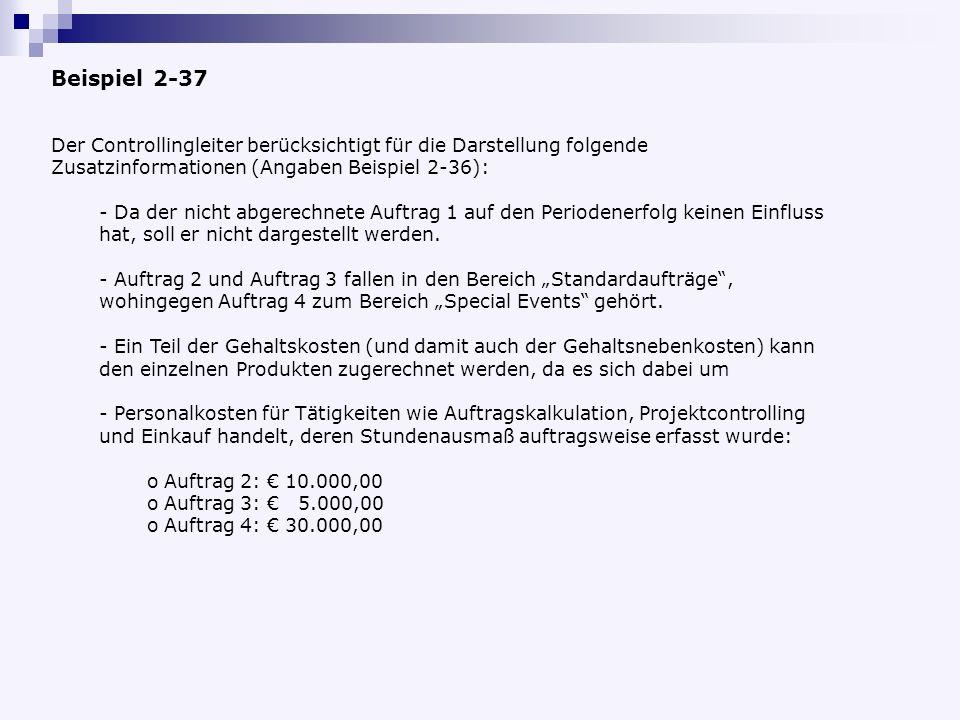 Beispiel 2-37 Der Controllingleiter berücksichtigt für die Darstellung folgende Zusatzinformationen (Angaben Beispiel 2-36): - Da der nicht abgerechne