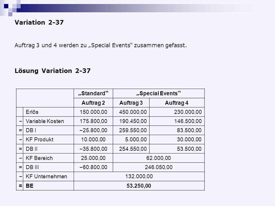 Variation 2-37 Auftrag 3 und 4 werden zu Special Events zusammen gefasst. Lösung Variation 2-37 Standard Special Events Auftrag 2Auftrag 3Auftrag 4 Er