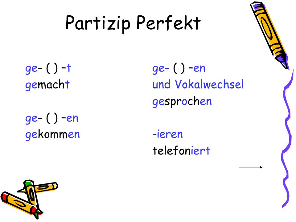Partizip Perfekt ge- ( ) –t gemacht ge- ( ) –en gekommen ge- ( ) –en und Vokalwechsel gesprochen -ieren telefoniert