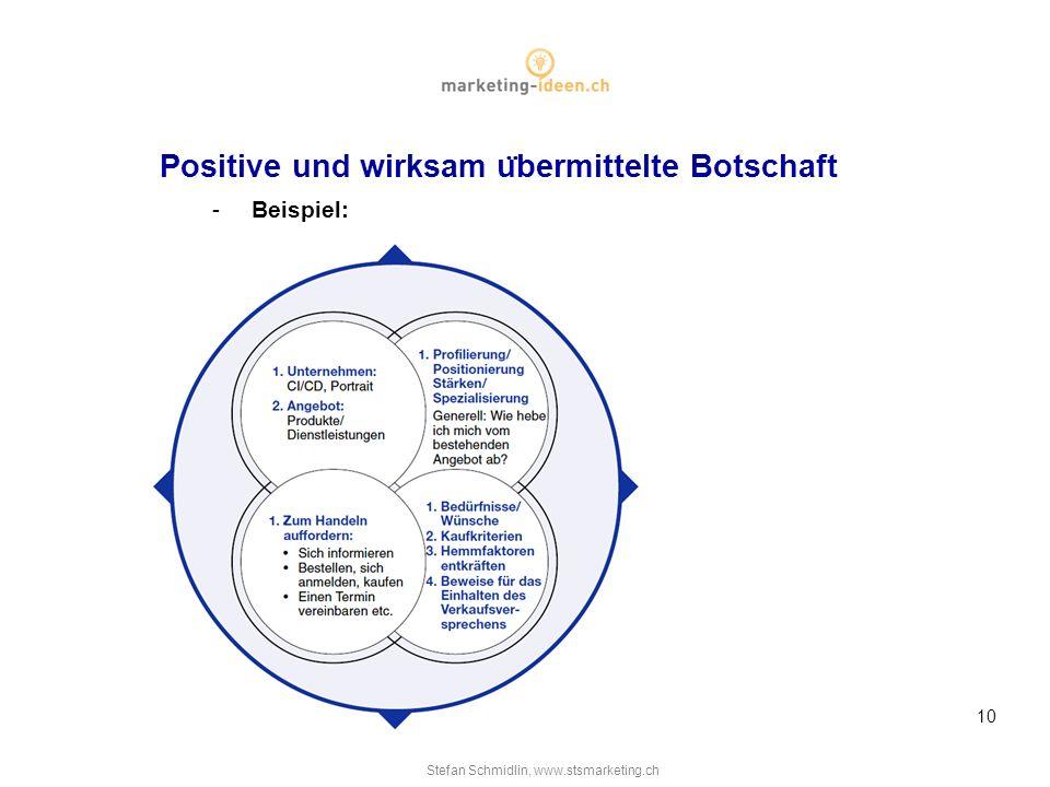 Stefan Schmidlin, www.stsmarketing.ch 10 Positive und wirksam u ̈ bermittelte Botschaft -Beispiel:
