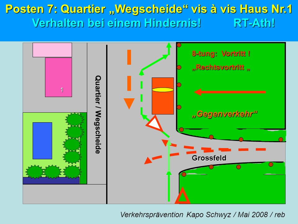 Grossfeld 1 Quartier / Wegscheide 8-tung: Vortritt ! Rechtsvortritt Gegenverkehr Posten 7: Quartier Wegscheide vis à vis Haus Nr.1 Posten 7: Quartier