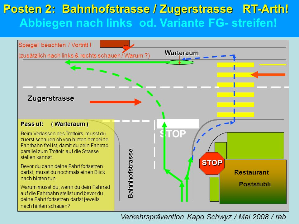 Restaurant Poststübli Zugerstrasse Bahnhofstrasse Warteraum Spiegel beachten / Vortritt ! (zusätzlich nach links & rechts schauen / Warum ?) Pass uf: