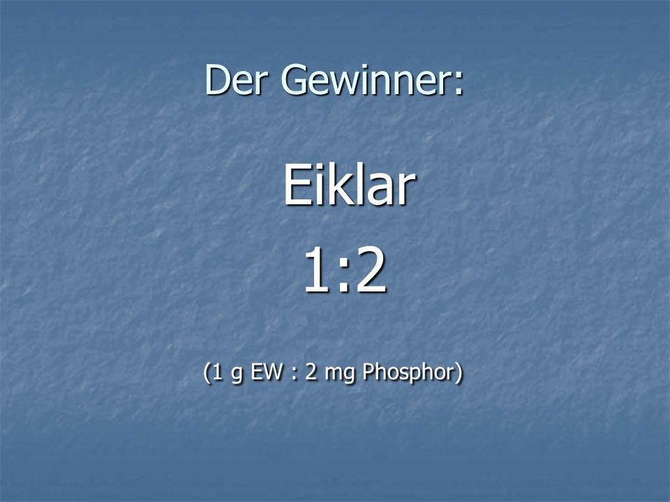 Der Gewinner: Eiklar Eiklar 1:2 1:2 (1 g EW : 2 mg Phosphor) (1 g EW : 2 mg Phosphor)