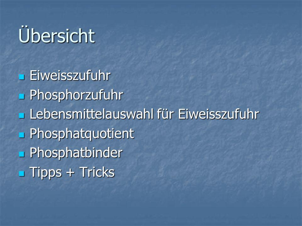 Übersicht Eiweisszufuhr Eiweisszufuhr Phosphorzufuhr Phosphorzufuhr Lebensmittelauswahl für Eiweisszufuhr Lebensmittelauswahl für Eiweisszufuhr Phosphatquotient Phosphatquotient Phosphatbinder Phosphatbinder Tipps + Tricks Tipps + Tricks