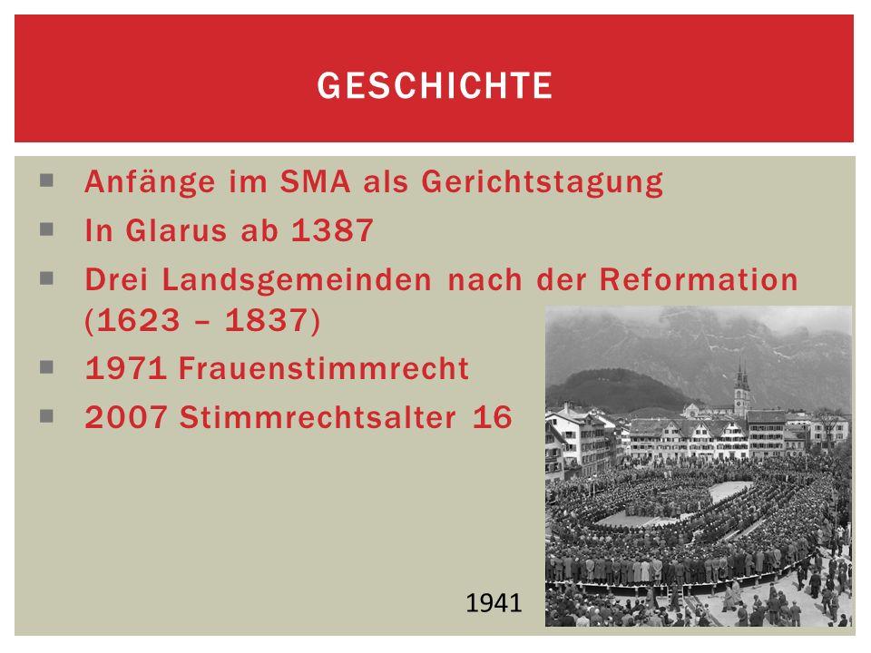 Anfänge im SMA als Gerichtstagung In Glarus ab 1387 Drei Landsgemeinden nach der Reformation (1623 – 1837) 1971 Frauenstimmrecht 2007 Stimmrechtsalter 16 GESCHICHTE 1941